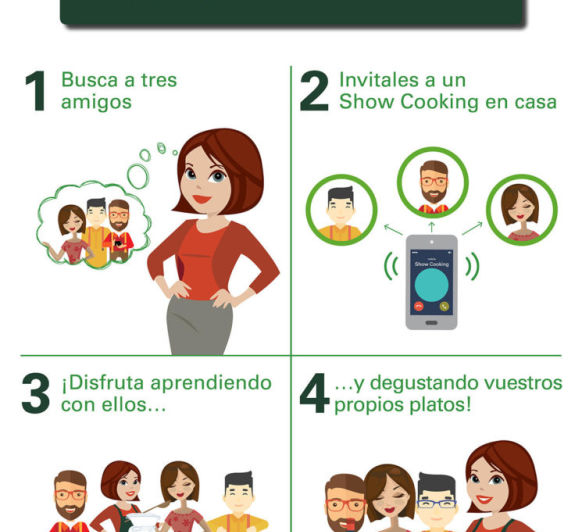 Show Cooking by Thermomix® , te atreves?